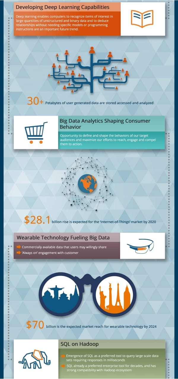 Analyse Big Data 3