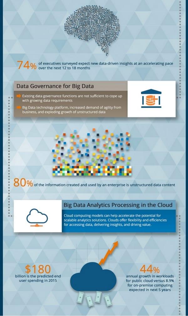 Analyse Big Data 2