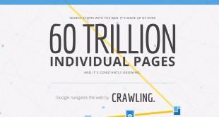 google dataviz