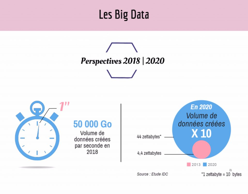 cyres-perspectives-big-data