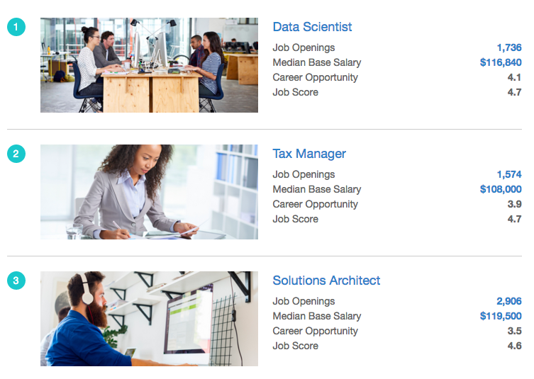top-jobs data scientist