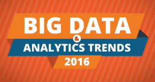 Le rapport des tendances 2016 du Big Data Analytics par Aureus Analytics