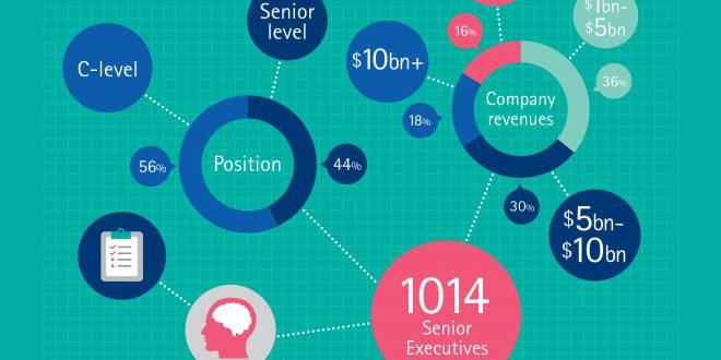 Le Big Data et la chaîne logistique présentés par Accenture