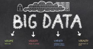 Les quatre V du big data