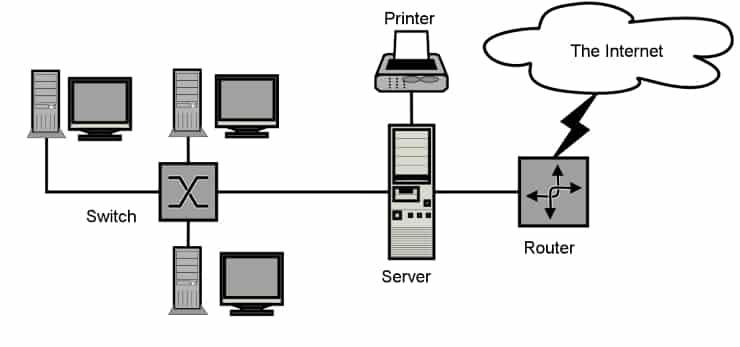 cloud-computing-schema
