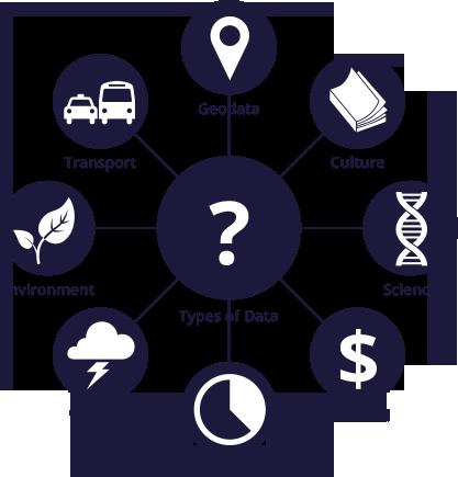 open-data-secteurs