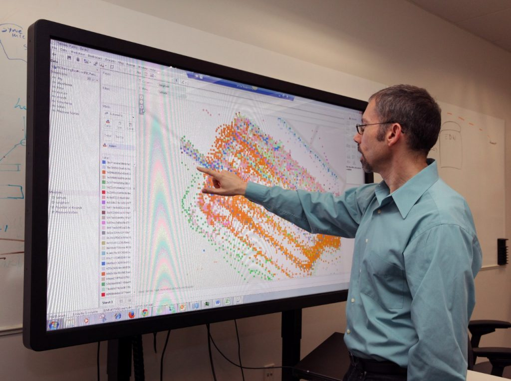 ford-big-data