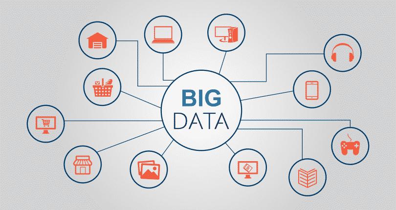 big-data-convergence