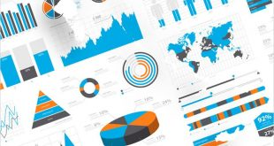 data visualization top startups