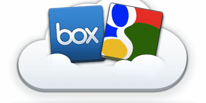 box cloud google vision ia machine learning