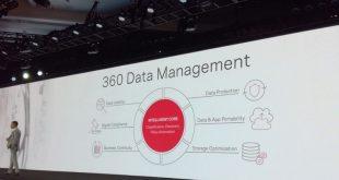 data management veritas