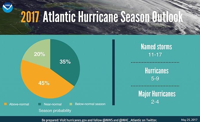 noaa catastrophes naturelles