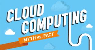 mythes cloud computing