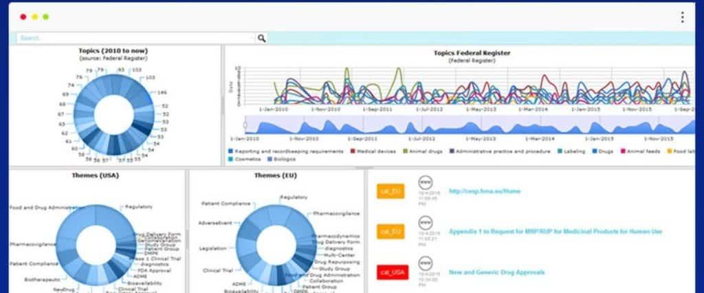 data analytics sinequa