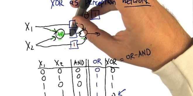 perceptron algorithme machine learning réseau neurones définition