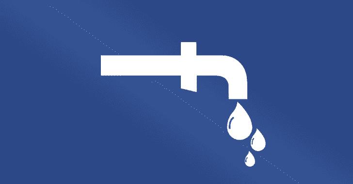 facebook leak données