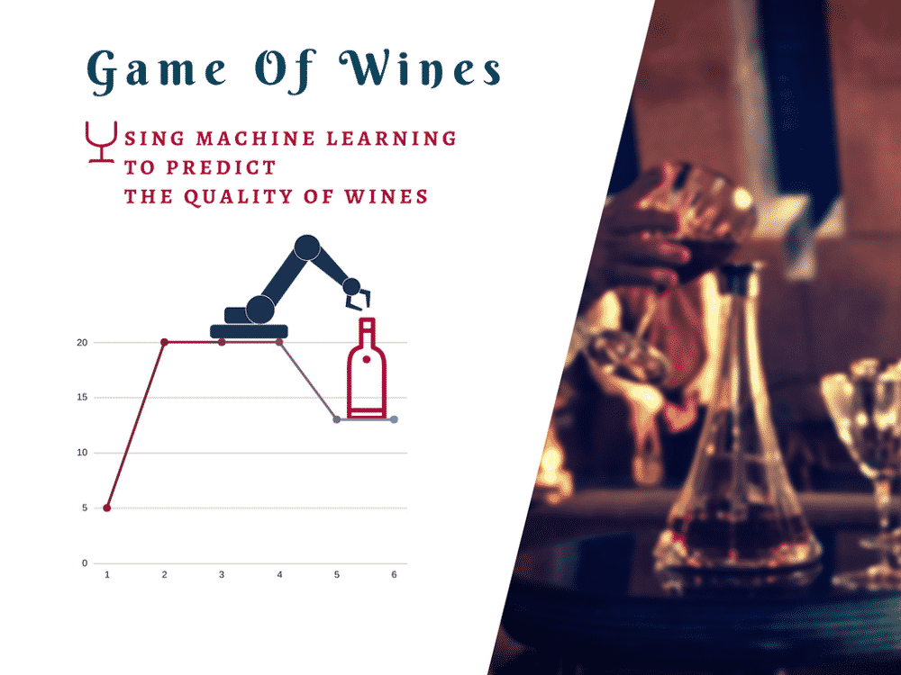 game of wines