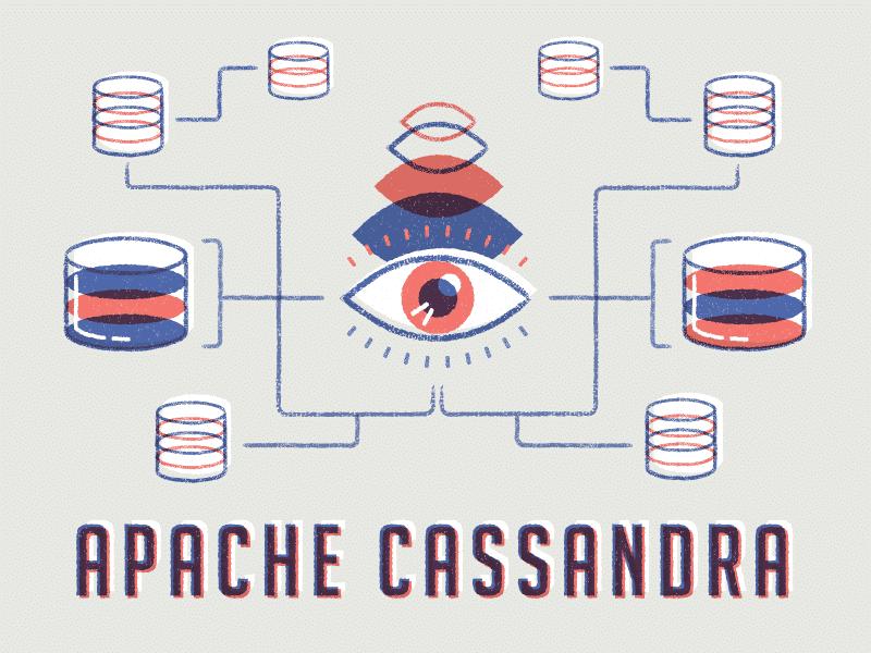 apache cassandra characteristics