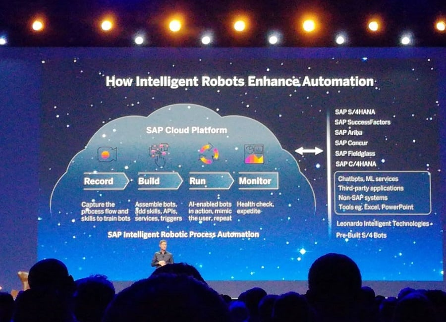 sap teched rpa