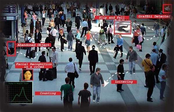 surveillance données biométriques