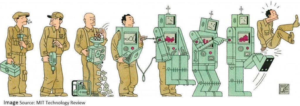 robot métiers 5