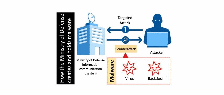 malware défense japon