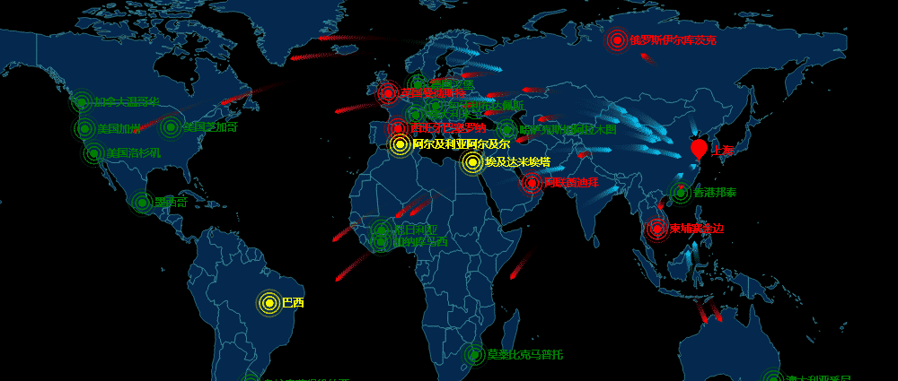 china telecom rerouting