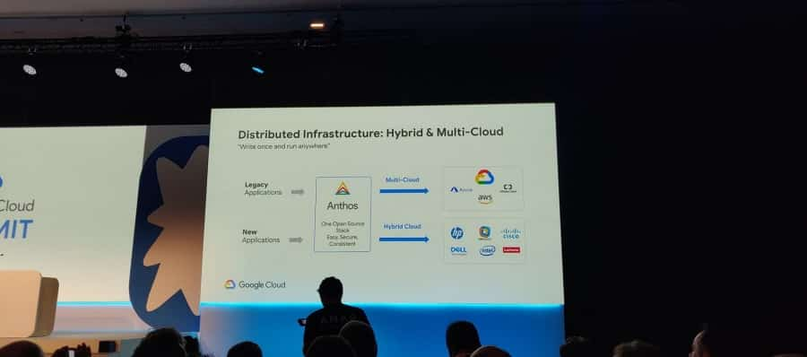 google cloud summit anthos