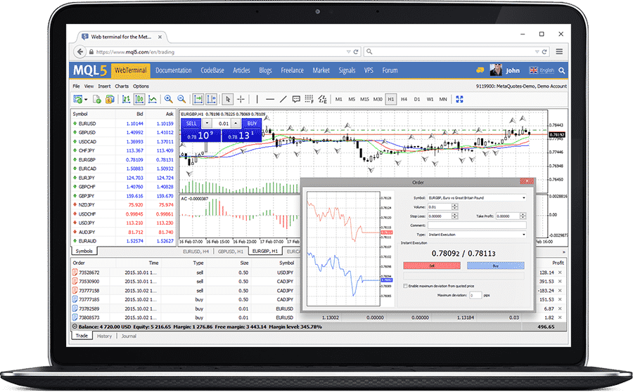 interface de Metatrader Webtrader