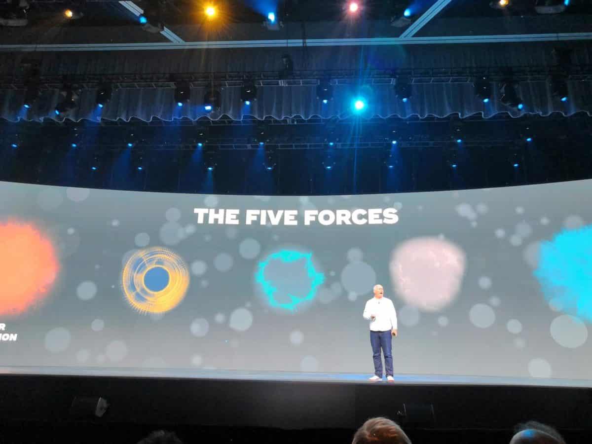 Une étude commandée par Teradata révèle quelles sont les cinq forces qui poussent toutes les entreprises à changer pour rester compétitives.