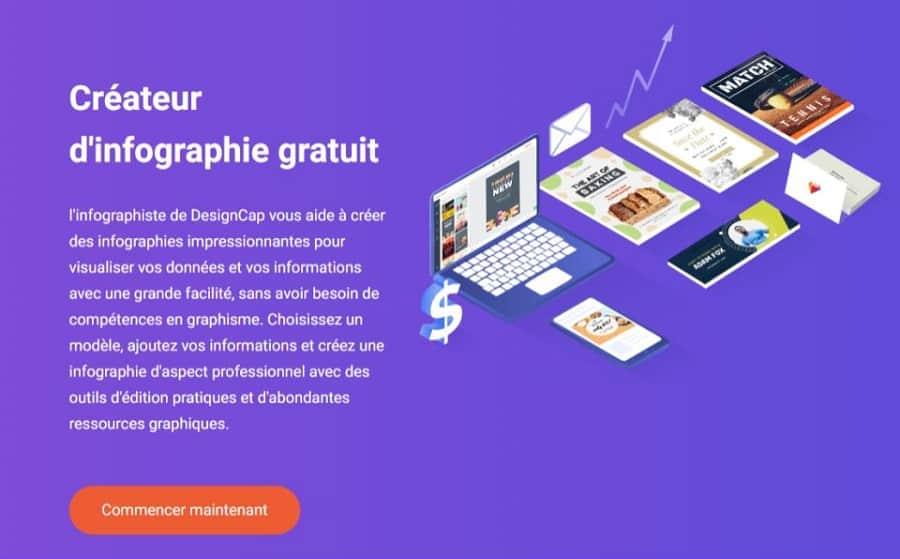 designcap infography