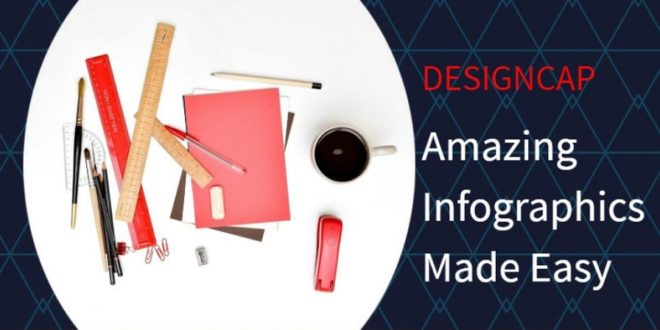 designcap logiciel infographie