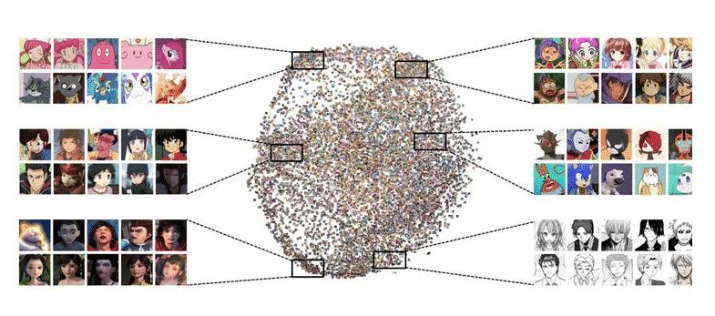 netflix personnages dataset