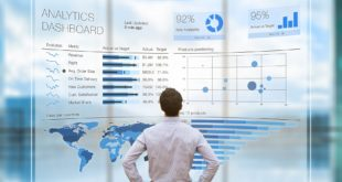 big data analytics potentiel