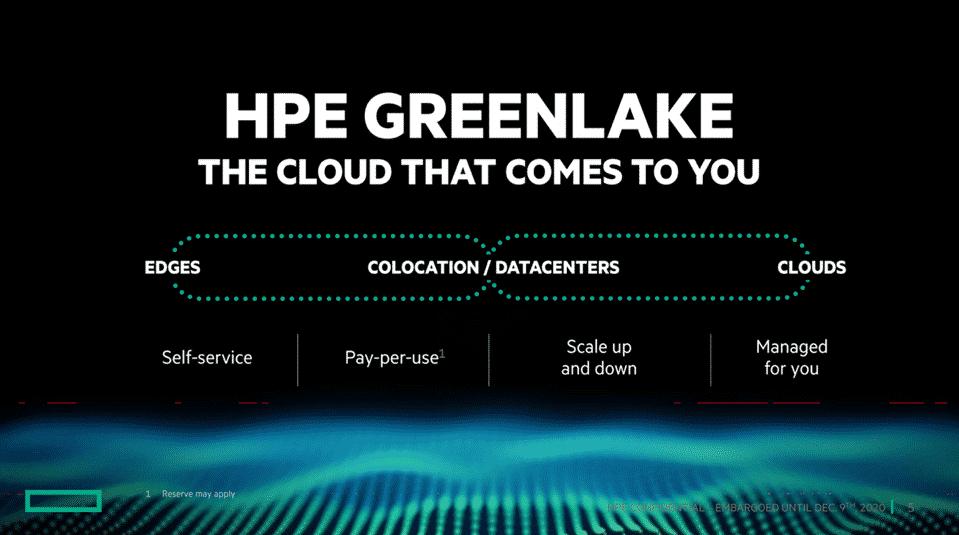 Hewlett Packard Enterprise a pensé à une restructuration à grande échelle pour son système de stockage de données actuel.